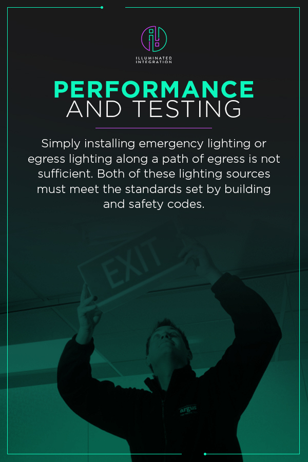test emergency lighting