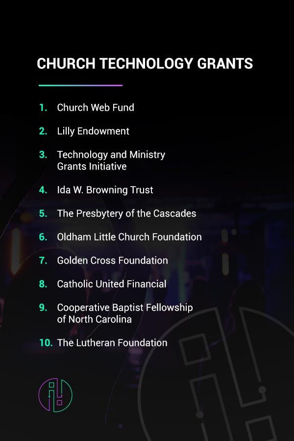 Church Technology Grants