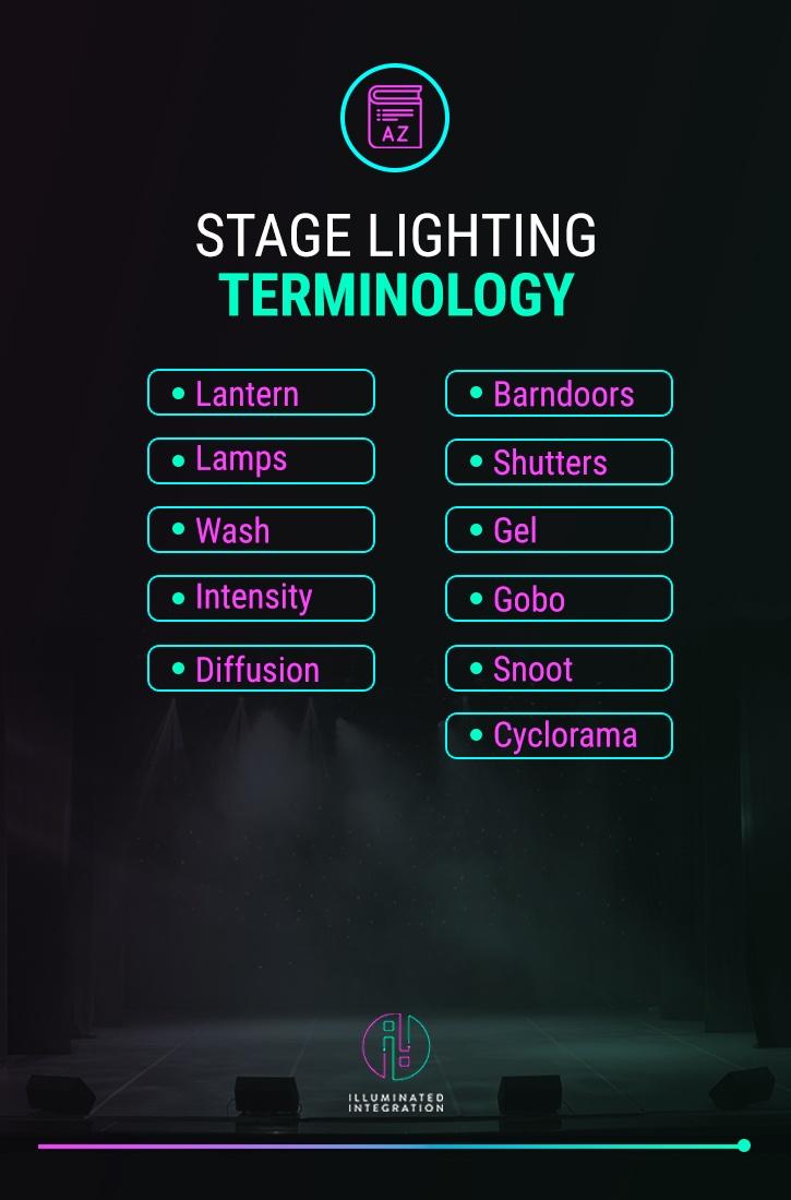 Stage Lighting Terminology