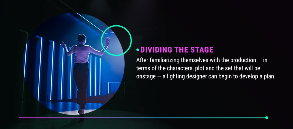 Dividing the Stage
